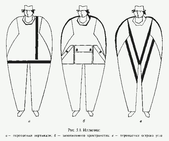 p0108 sel 580x485 Иллюзия восприятия в одежде (часть 1)
